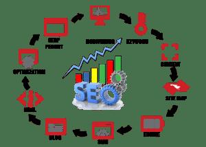 seo-digital-marketing-one