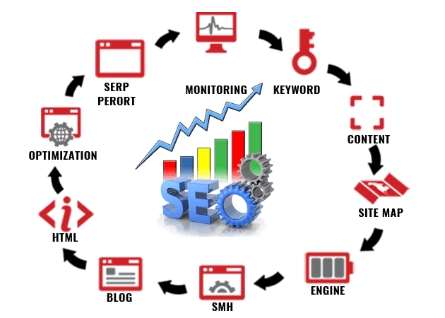 seo-digital-marketing-one