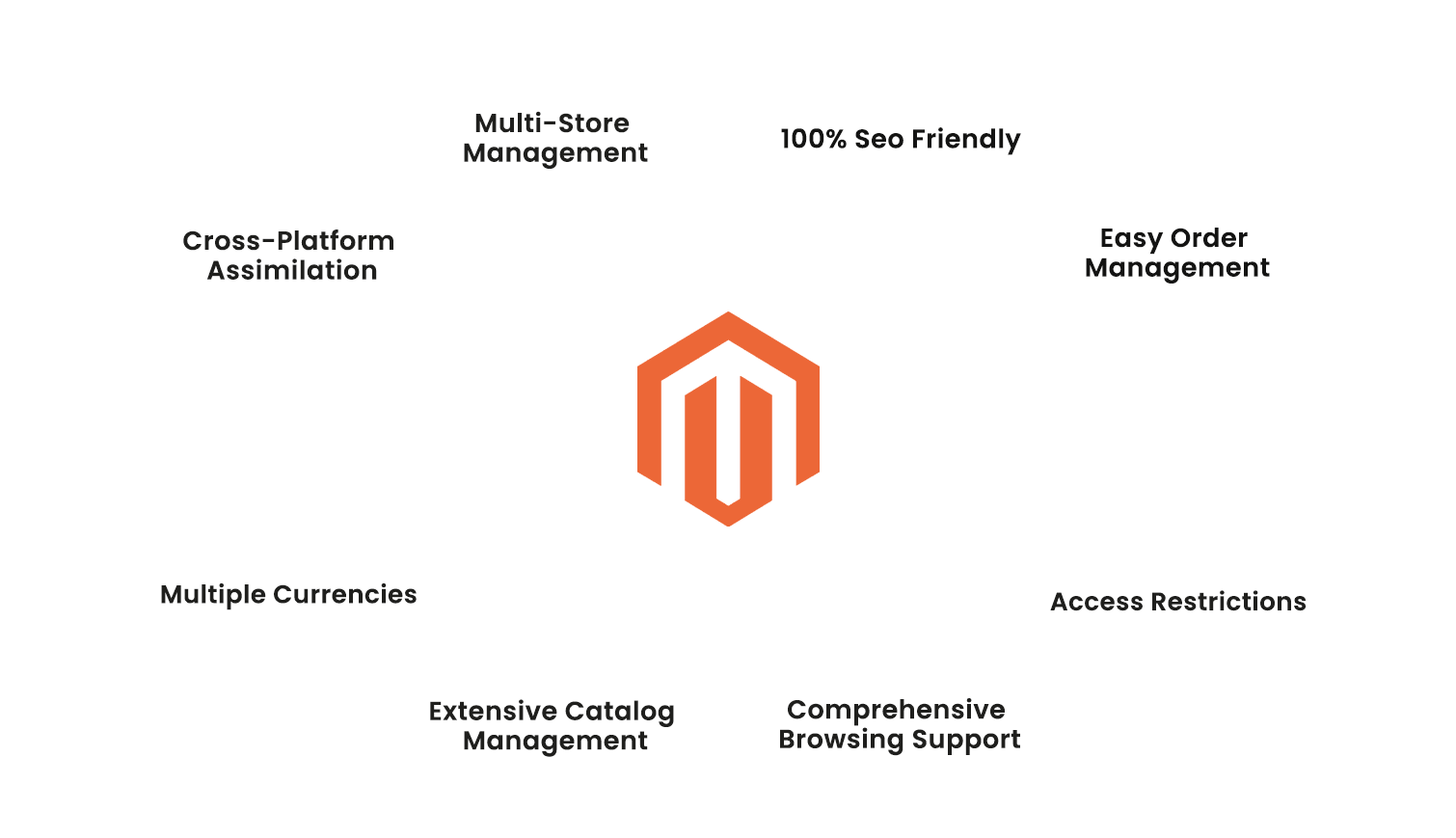 magento-banner-two
